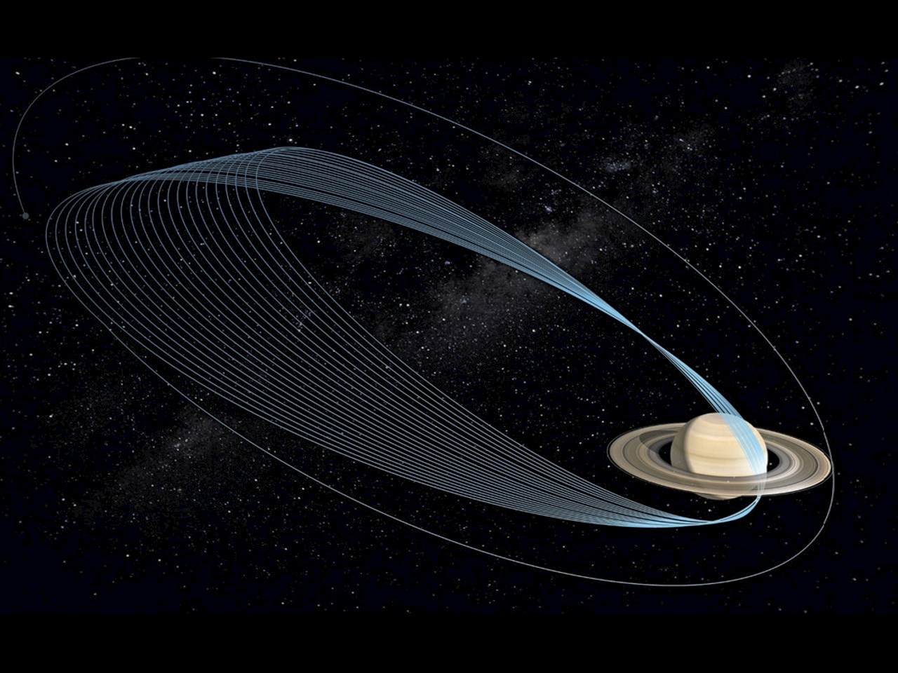 NASA's Cassini spacecraft will make 22 orbits of Saturn during its Grand Finale
