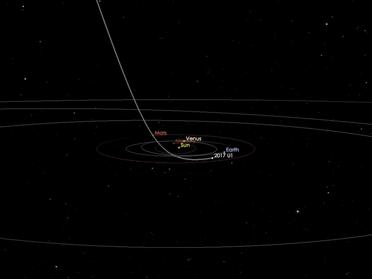Expected path of the mysterious object