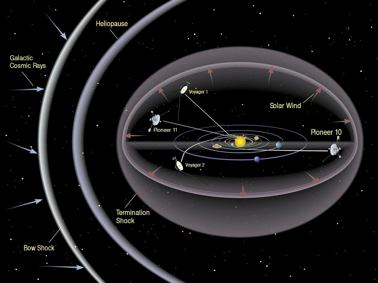 Illustration of Voyager 1 in space