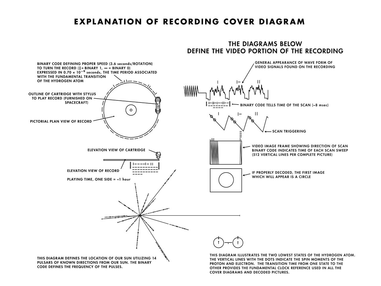 The Golden Record cover by NASA